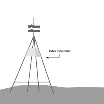 Drawing of a trig beacon.