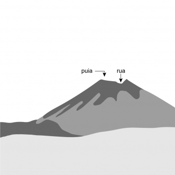 Drawing of the top of volcano with an indentation at its peak.