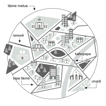 Drawing of a circle containing geometric shapes that contain symbols of buildings, houses, trees, a graveyard and railway line.
