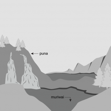 Drawing of a lagoon set in hilly ground.  Also pictured is a hill with two streams running down it.