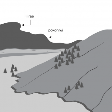 Drawing of a sloping hillside and a browed summit with a shoulder shaped landform below.
