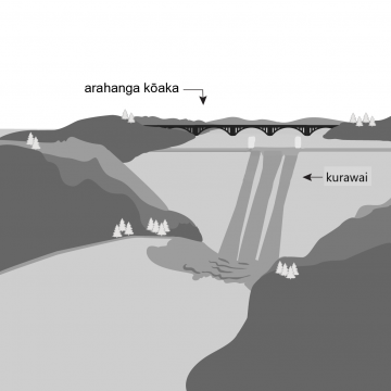 Drawing of a dam with water running down it and a long bridge.