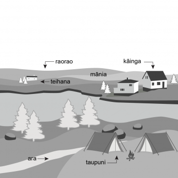 Drawing of a stream with plain and house on one side and a camp and path on the other.