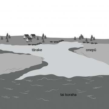 Drawing of a calm body of water bounded by landmasses with deeper, rougher water beyond.