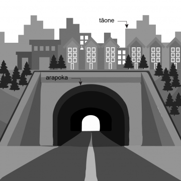 Drawing of a road tunnel with a town above it.